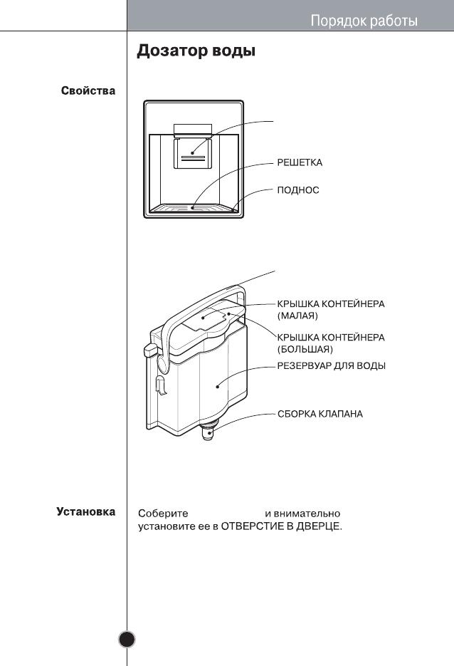 холодильник Lg Ga-b399pq инструкция - фото 4