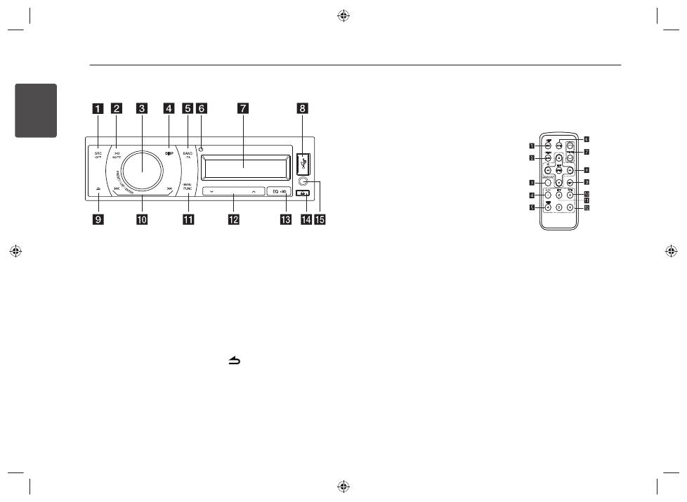 Lg Max225ub инструкция - фото 2