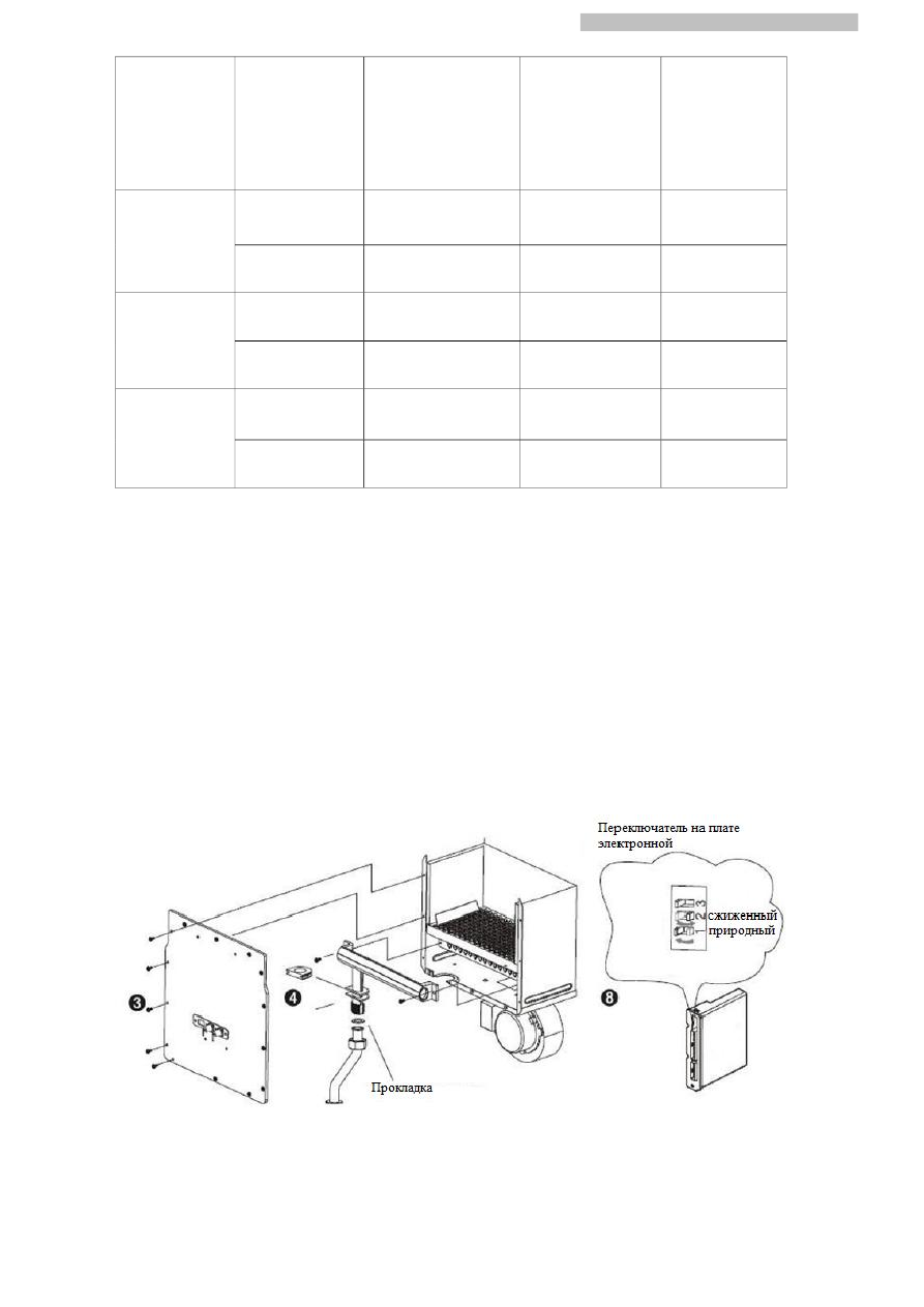 двухконтурный газовый котел ariston инструкция