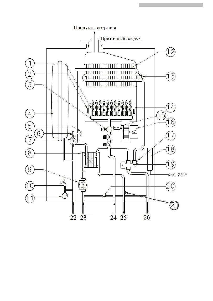 инструкция на подключение настенного газового котла электролюкс