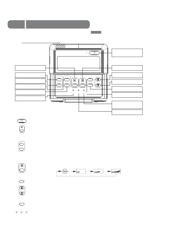 Mdv кондиционеры официальный сайт инструкция