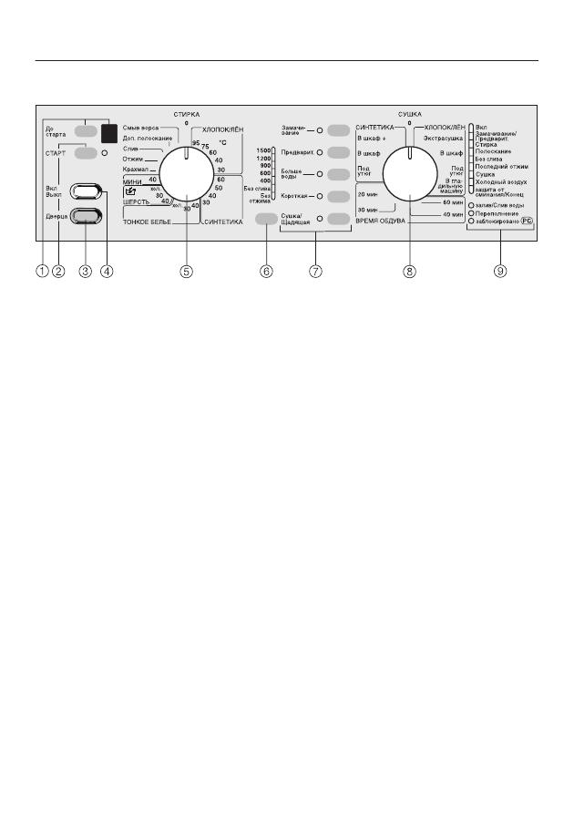 стиральная машина милли инструкция