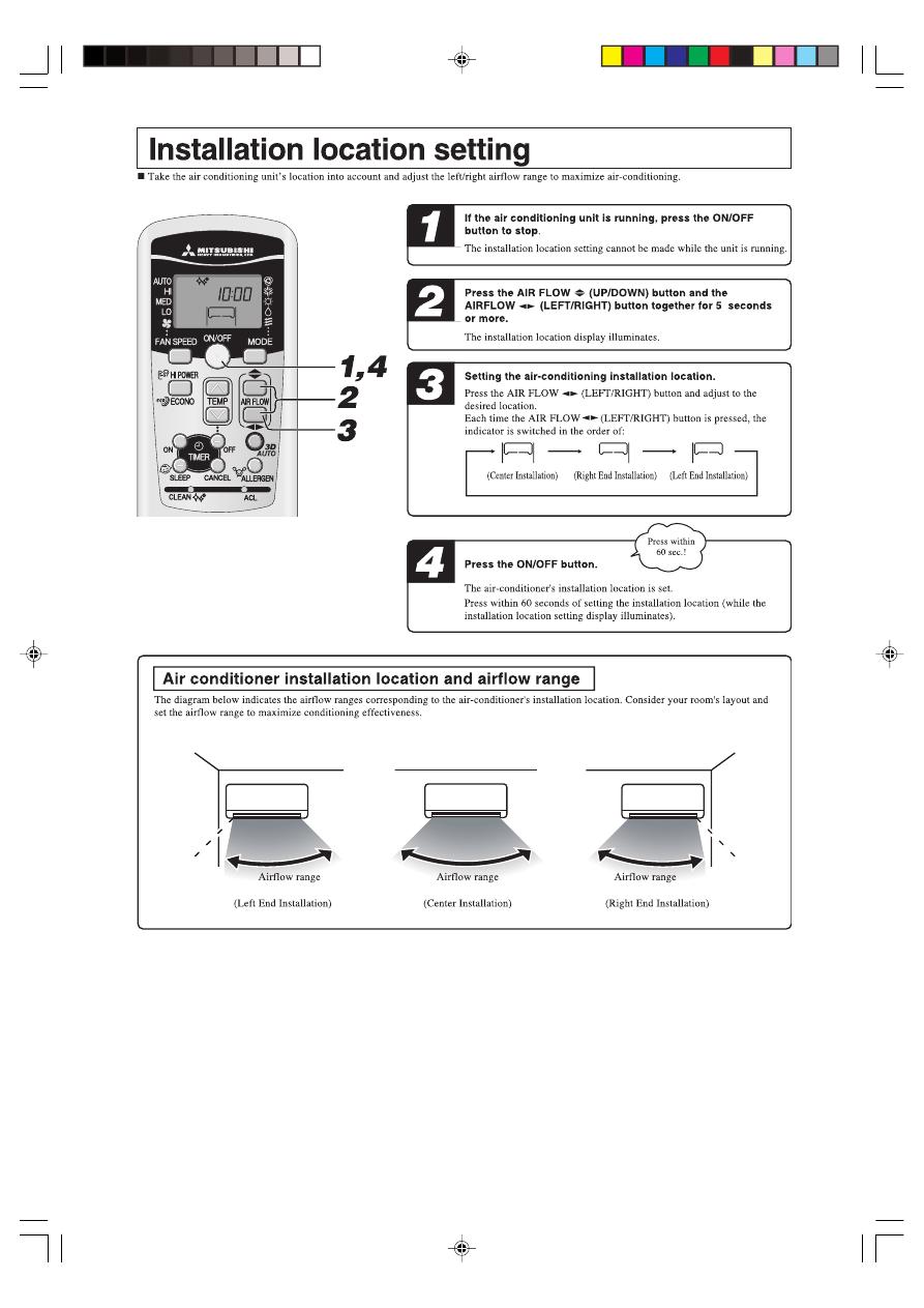 Mitsubishi heavy кондиционеры ltd кассетные инструкция