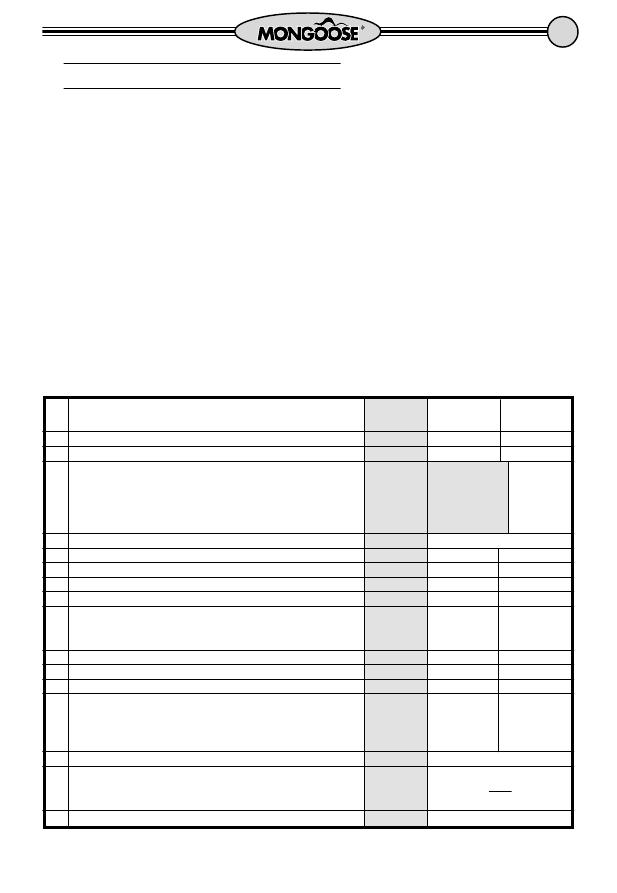 Схема mongoose rkt 11s