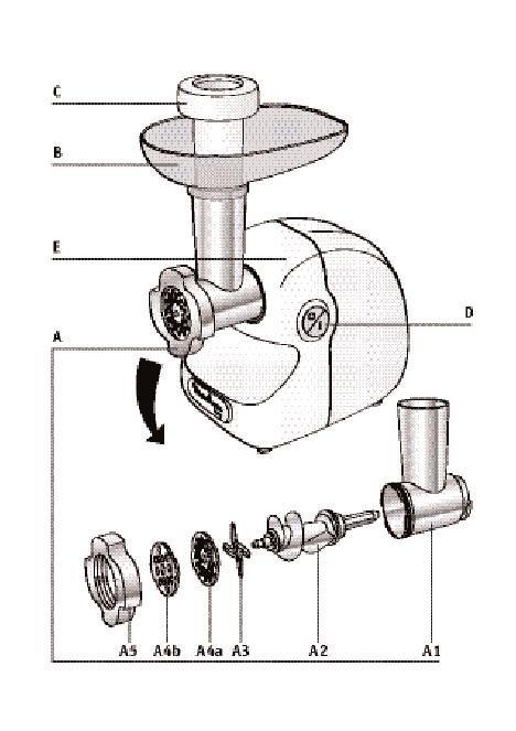 Инструкция к мясорубки мулинекс