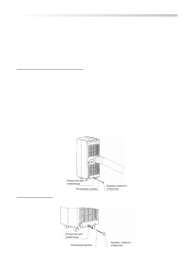 кондиционер мобильный Mystery Mss 09r07m инструкция - фото 8