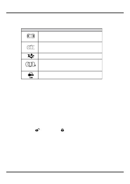 Страница 3/24] мануал: автосигнализация mystery mx-605.
