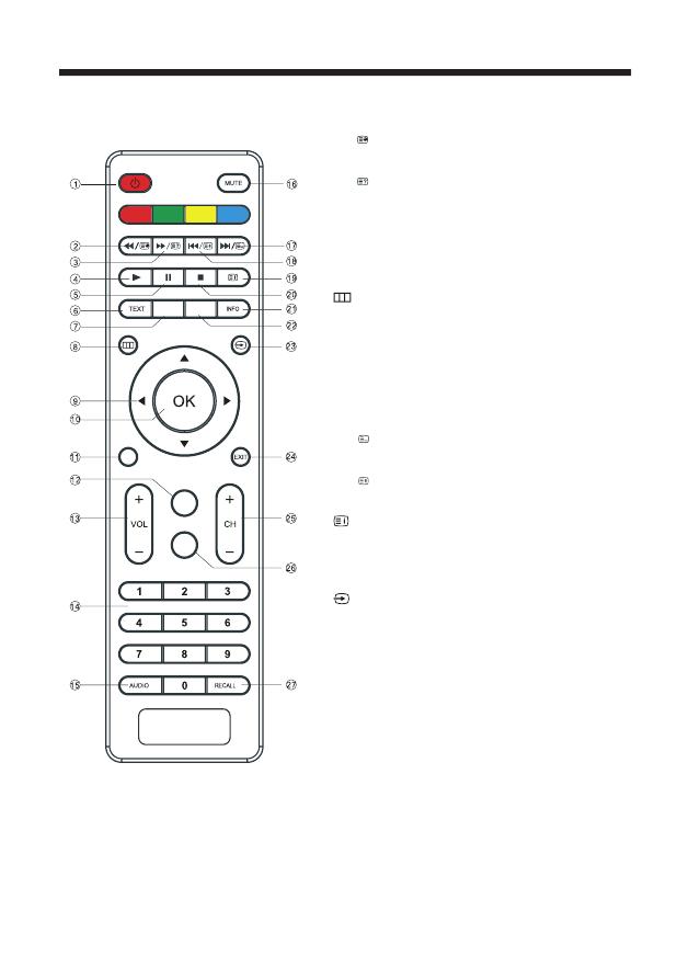 Инструкция телевизора mystery