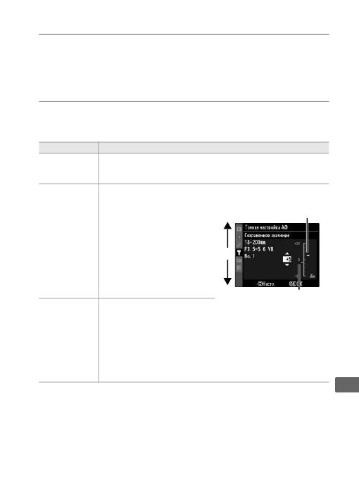 инструкция по эксплуатации Nikon D300 - фото 3