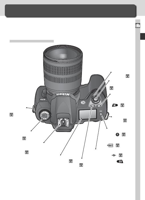 Nikon d70 инструкция