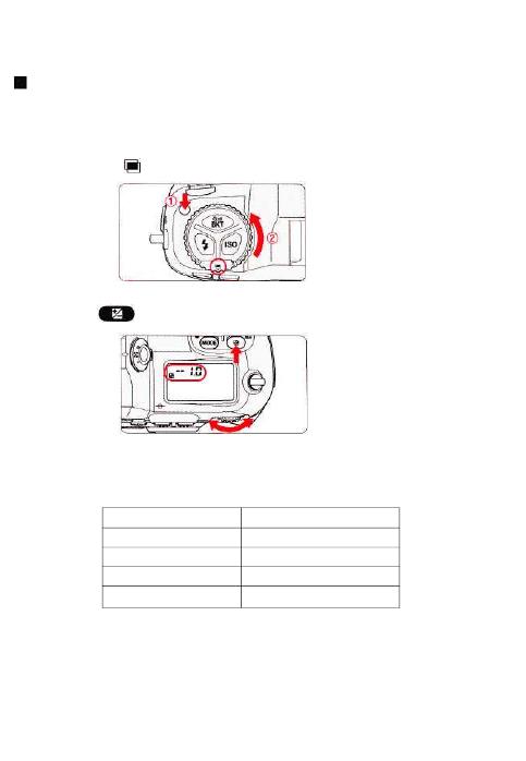 Инструкция nikon f100