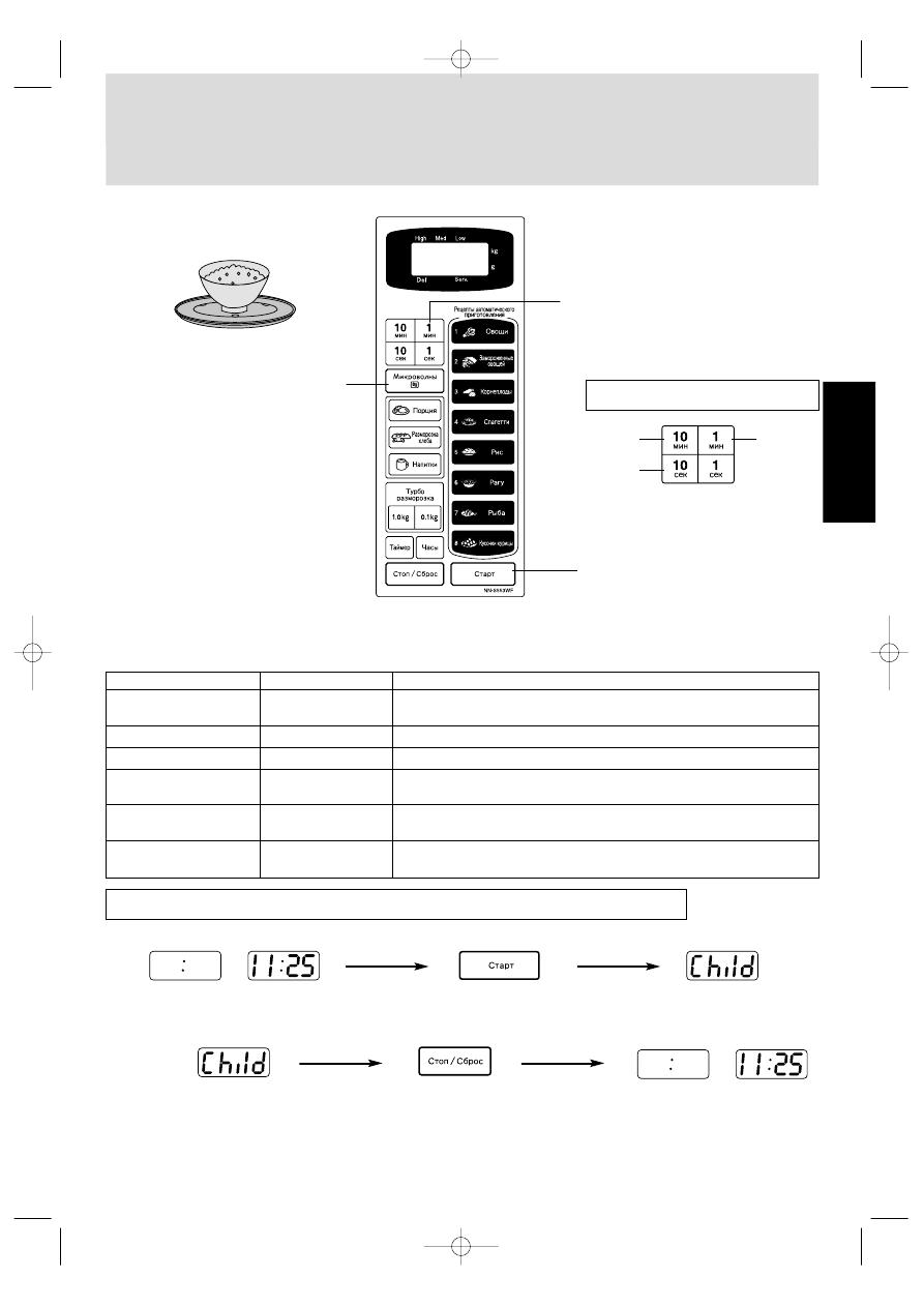 принципиальная схема инструкция пользователя микроволновой печи