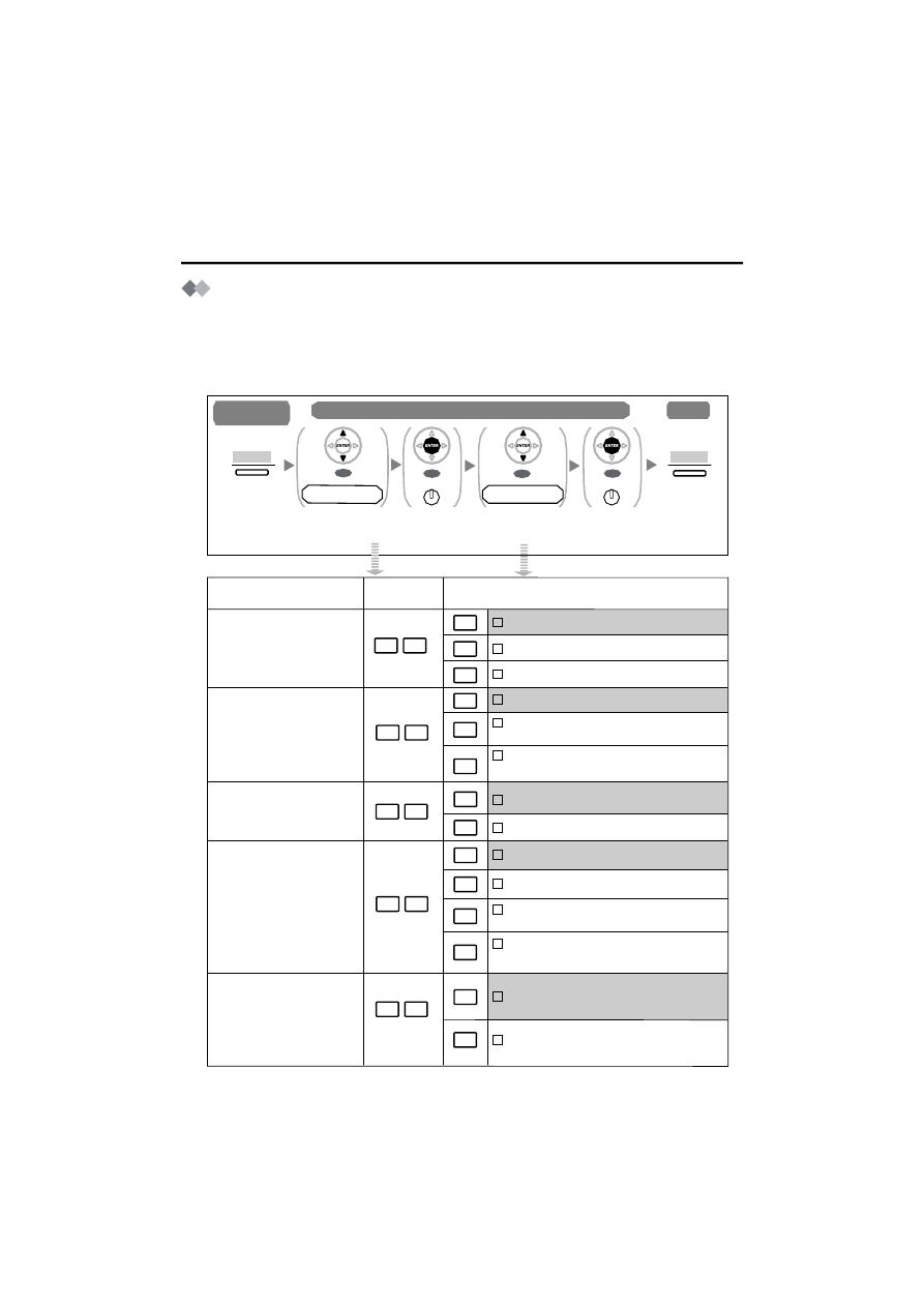 Инструкция по пользованию телефоном panasonic