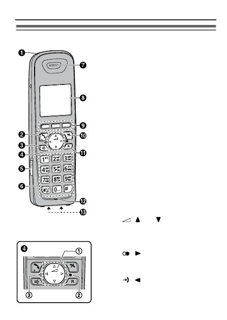 Kx-wt115ru Инструкция img-1