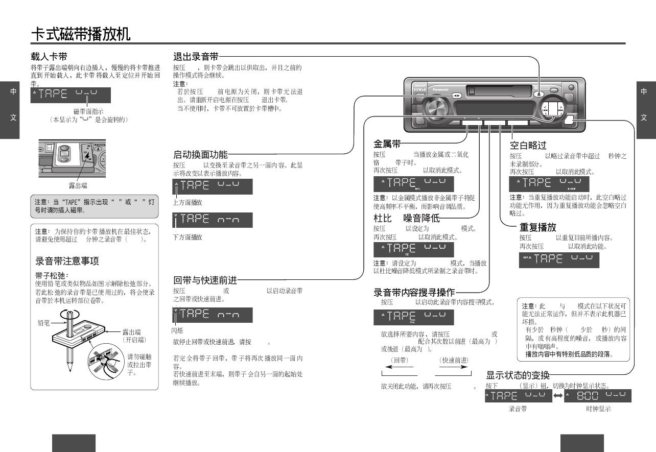 инструкция к автомагнитоле панасоник