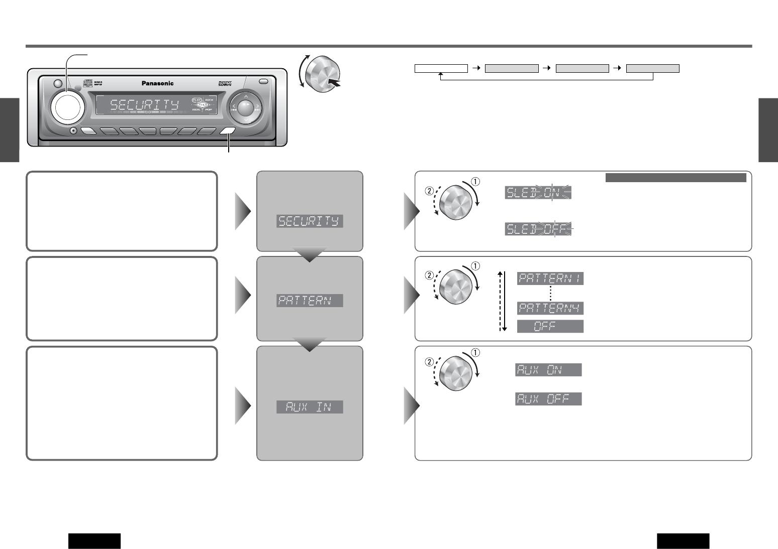 Инструкция автомагнитола панасоник