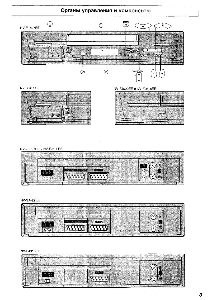 инструкция к видеомагнитофону панасоник
