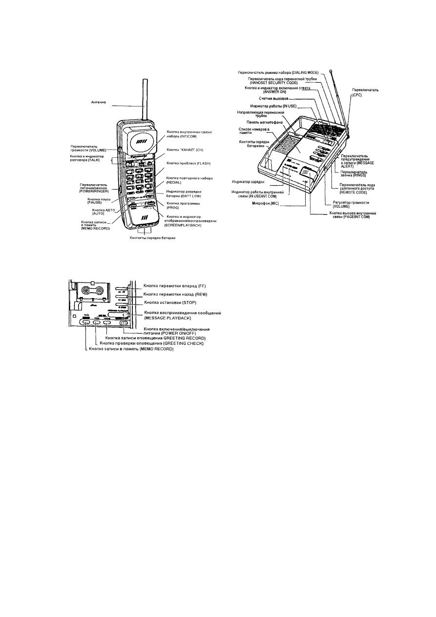 Инструкция panasonic kx t4301bh