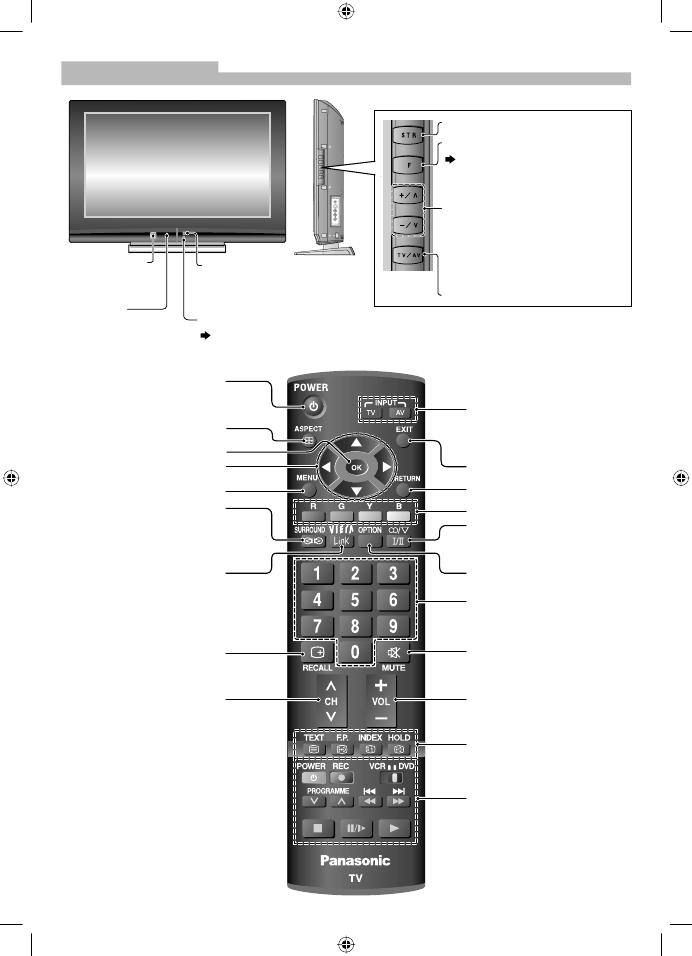 Телевизор panasonic tx-40 asr