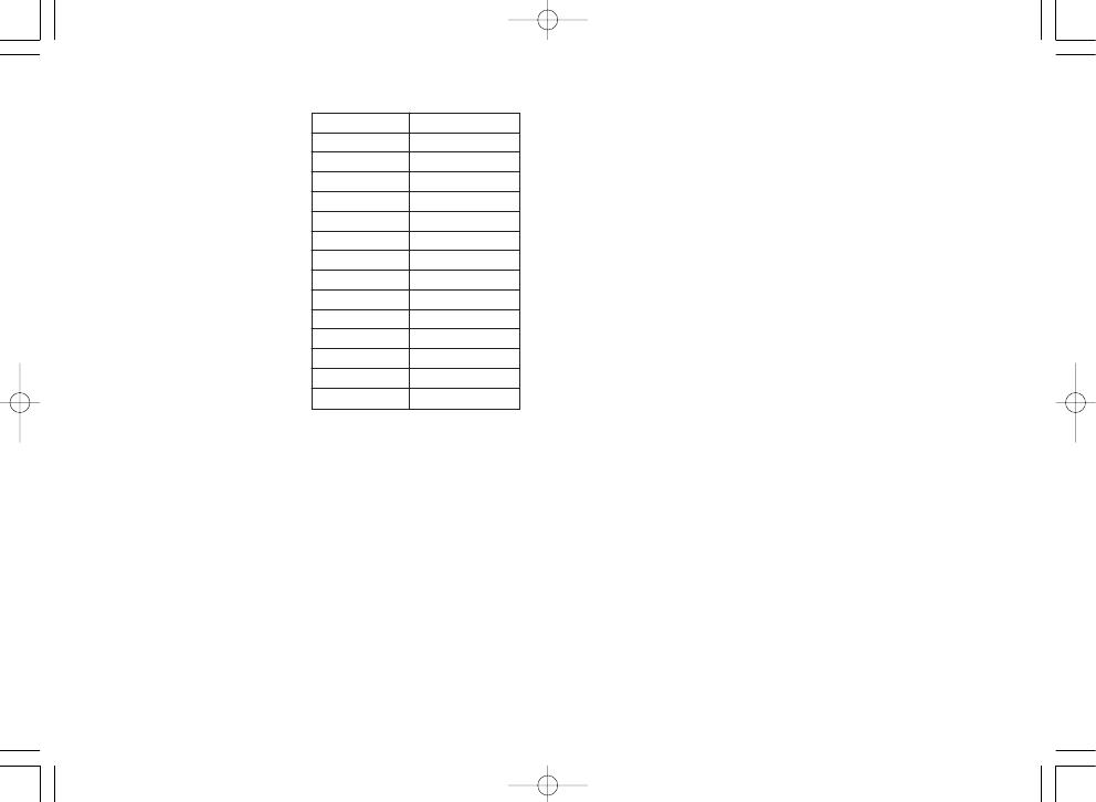 Panasonic Er217 Инструкция - фото 5