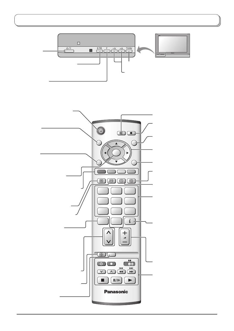 Инструкция panasonic телевизор