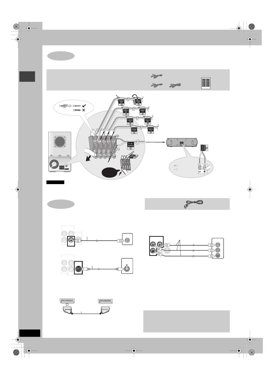 Инструкция домашнего кинотеатра panasonic