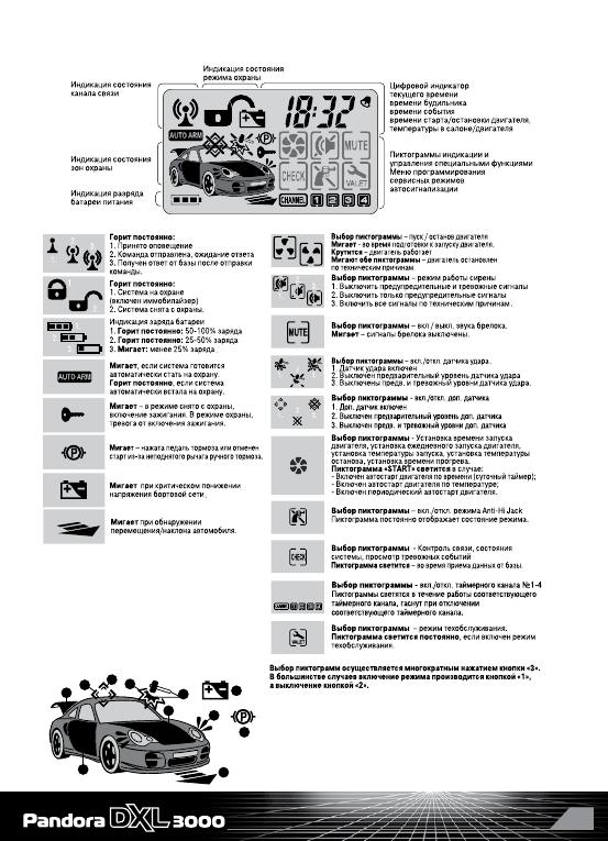 Инструкция pandora dxl 3000 инструкция