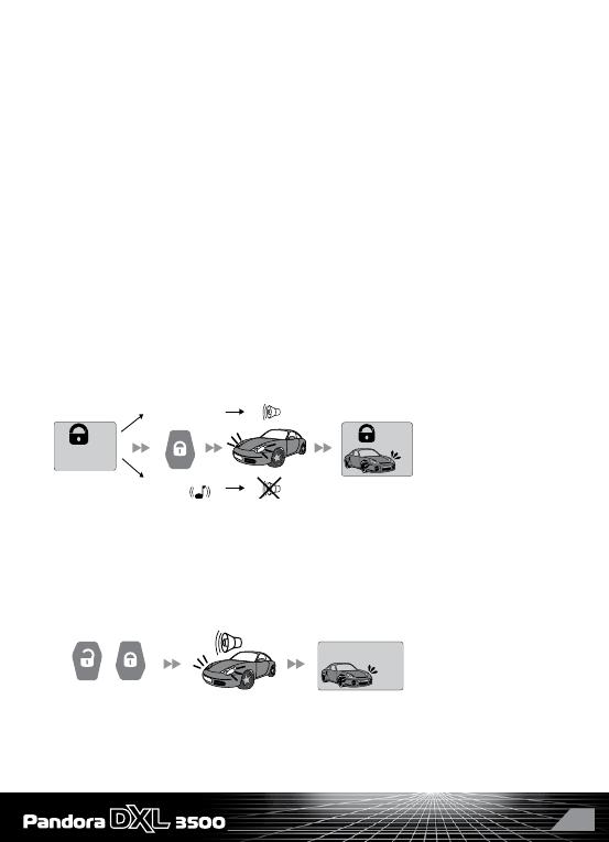 Pandora Dxl 3500 Инструкция По Программированию - фото 9