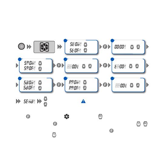 Инструкция пандора lx 3257