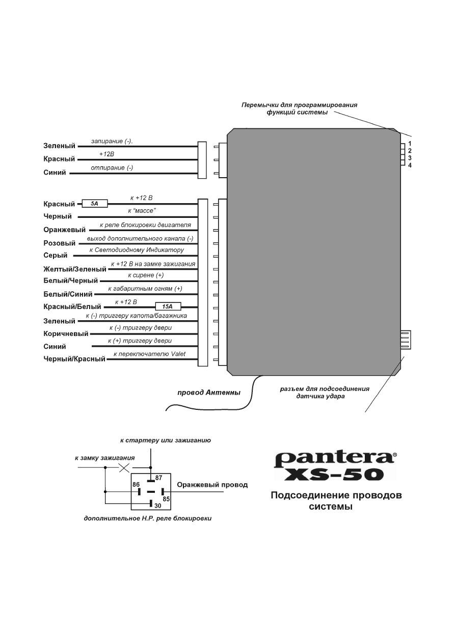 Скачать Pantera Xs-2000 Руководство По Эксплуатации