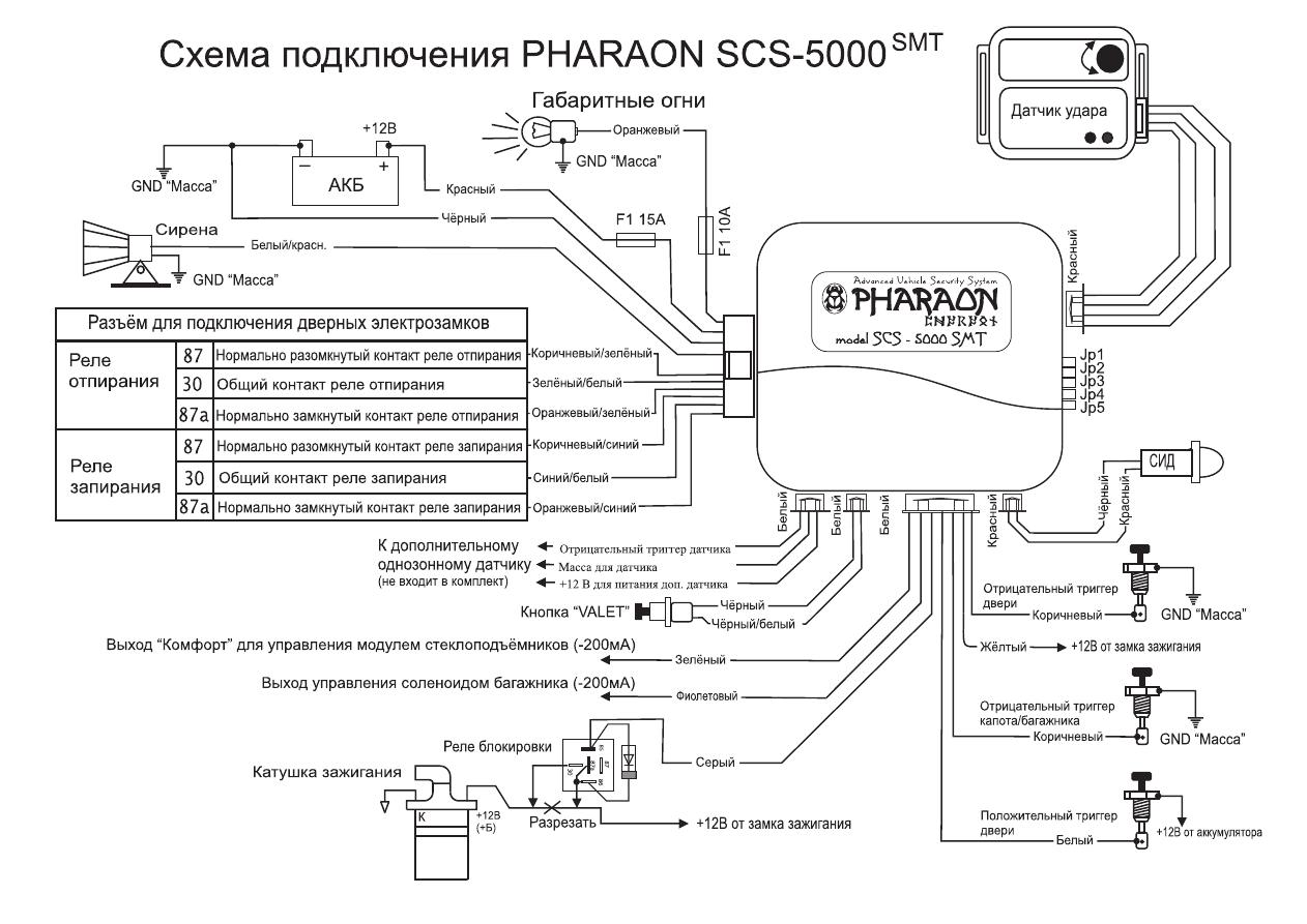 Инструкция pharaon scs 5000