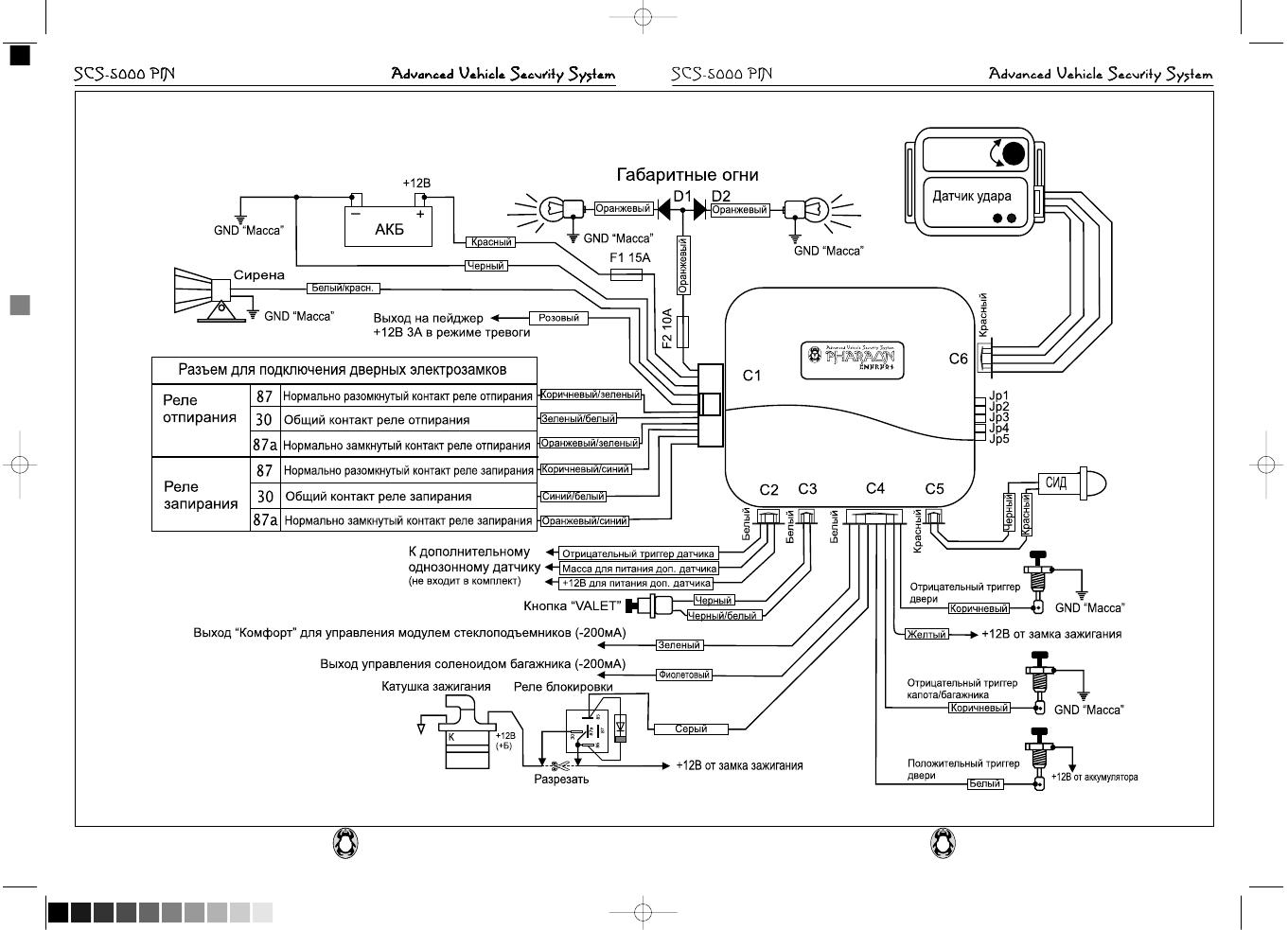 Сигнализация фараон v21 инструкция