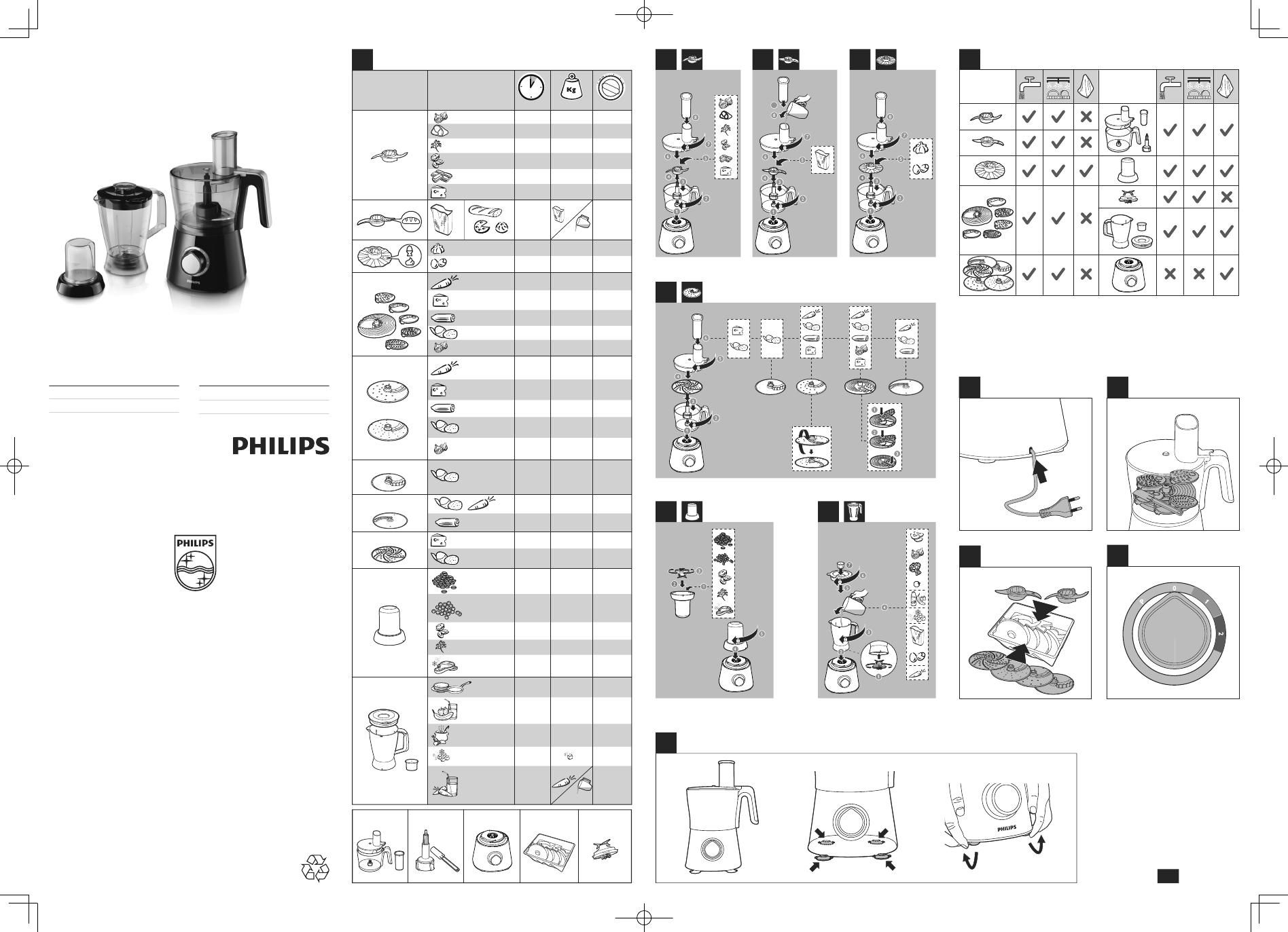 Philips Essence Hr 7764 Инструкция