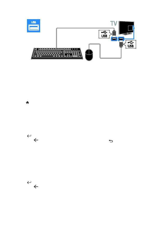 Philips 32pfl4007t инструкция