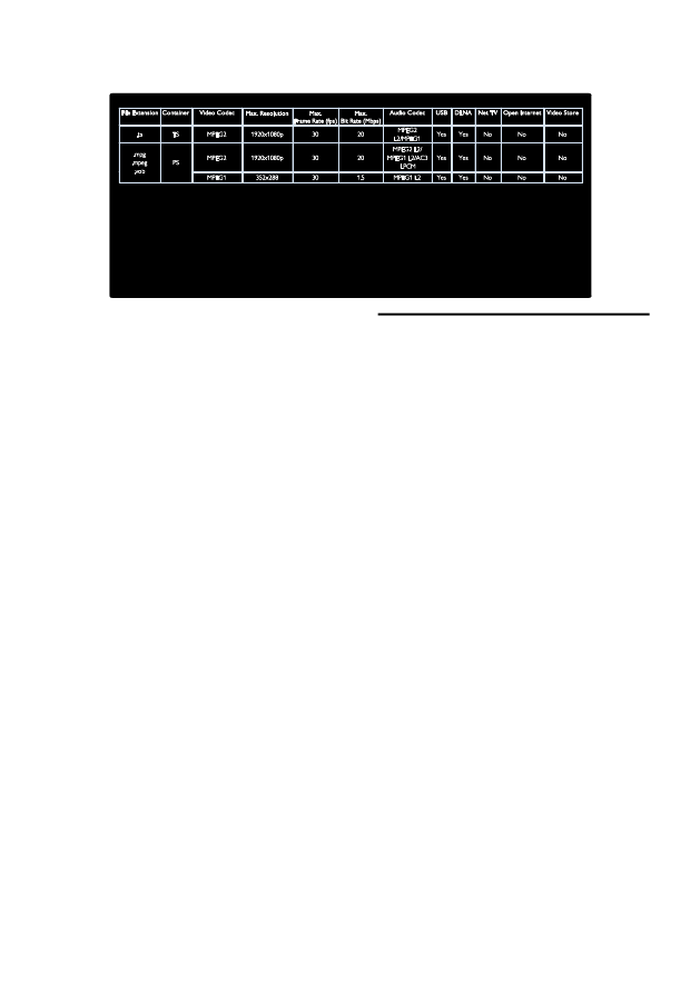 Philips 32pfl7406h инструкция