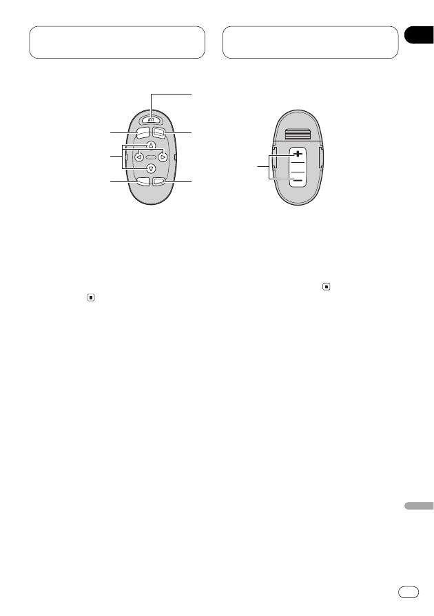 инструкция Pioneer Deh P4800mp - фото 7