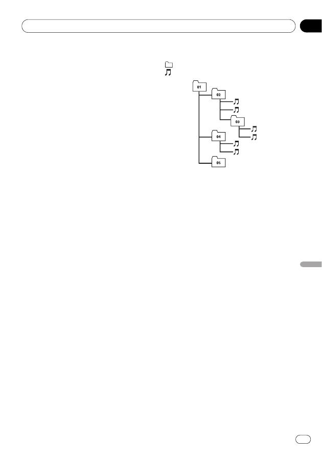 магнитола пионер Deh 2820mp инструкция - фото 4