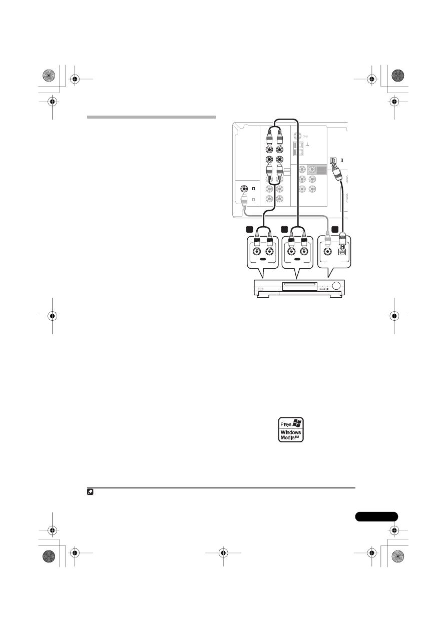 инструкция как подключить ресивер pioneer vsx