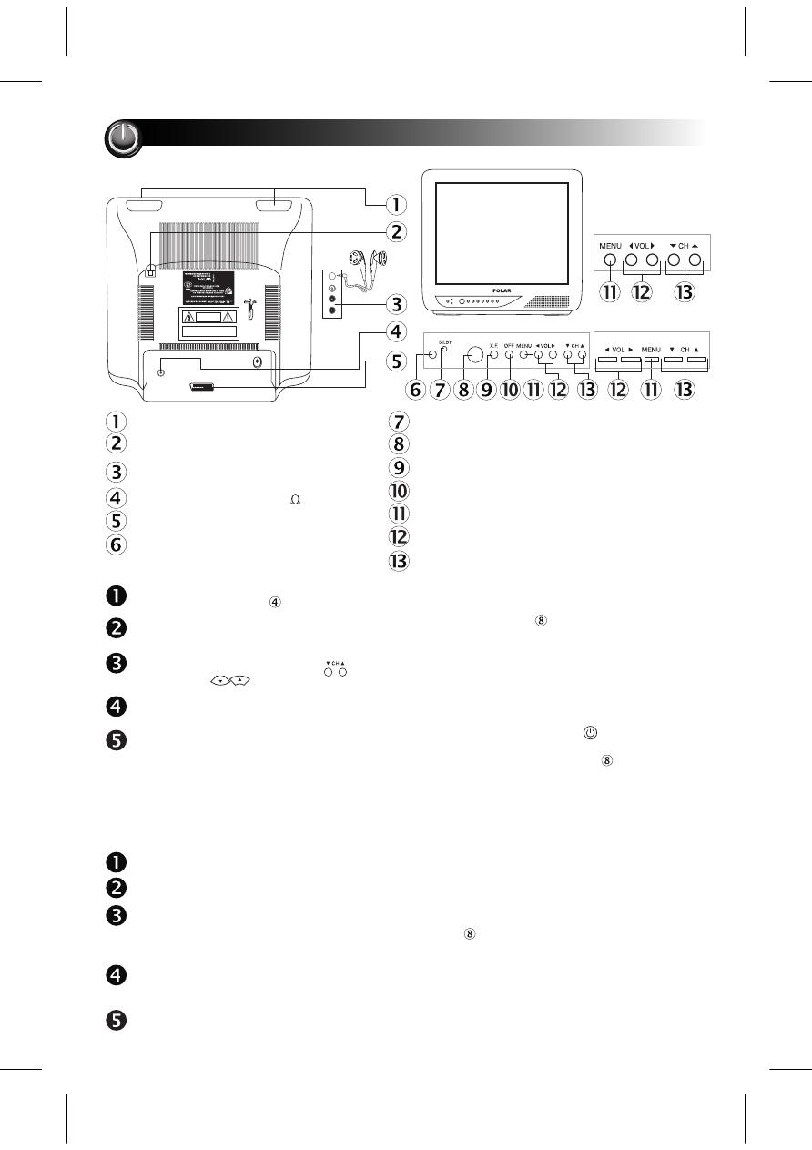 Инструкция телевизора polar