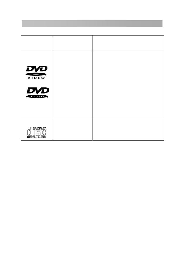 Prology DVD-2020U © Saturn