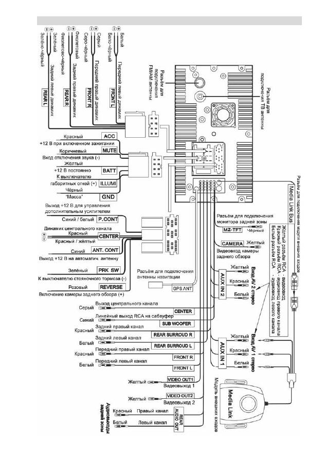 Навител 3.2 Автоверсия Для Пролоджи Mdn-1750T
