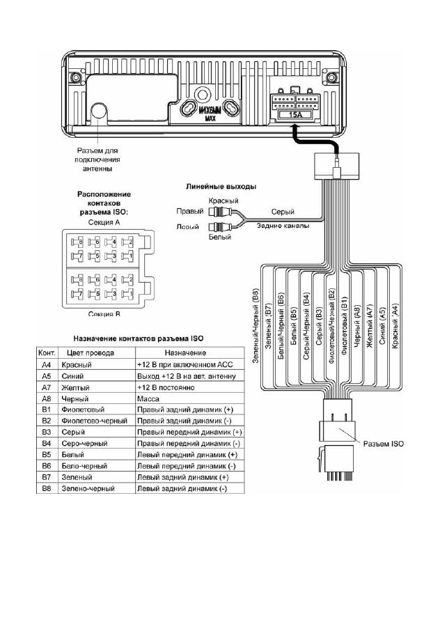 Автомагнитола пролоджи схема подключения 928
