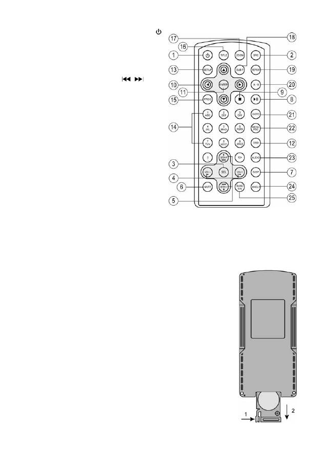 Prology DVS-1125