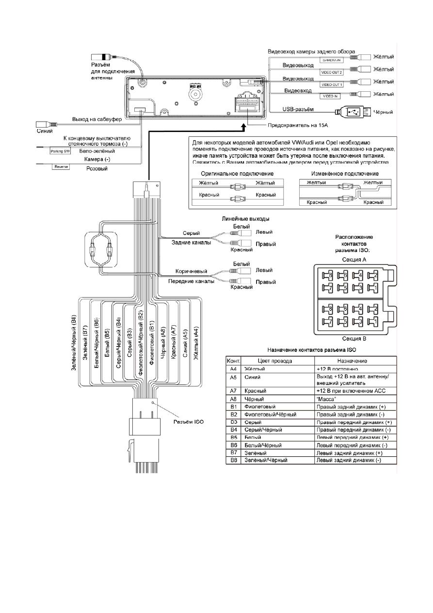 инструкция автомагнитолы kw