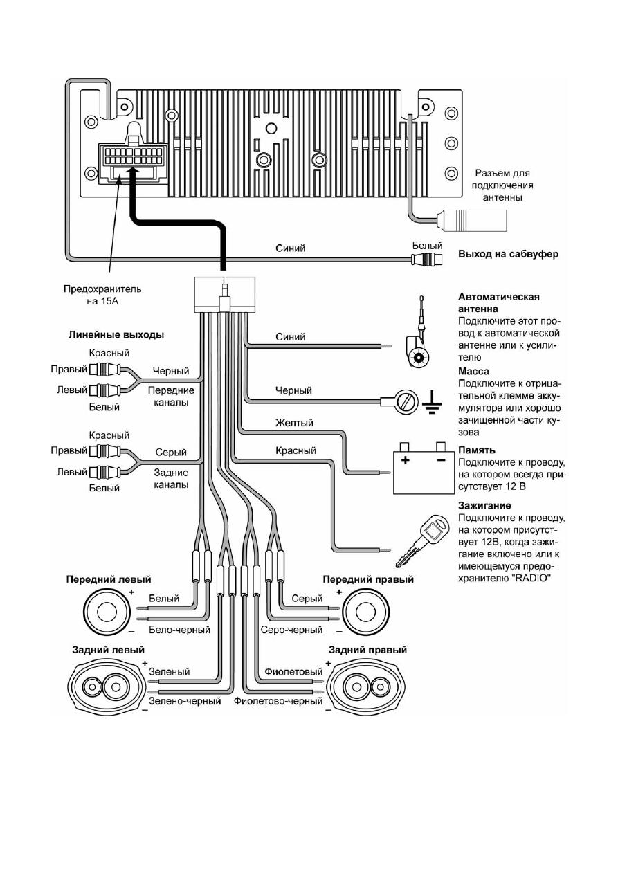 подключение магнитолы пролоджи схема