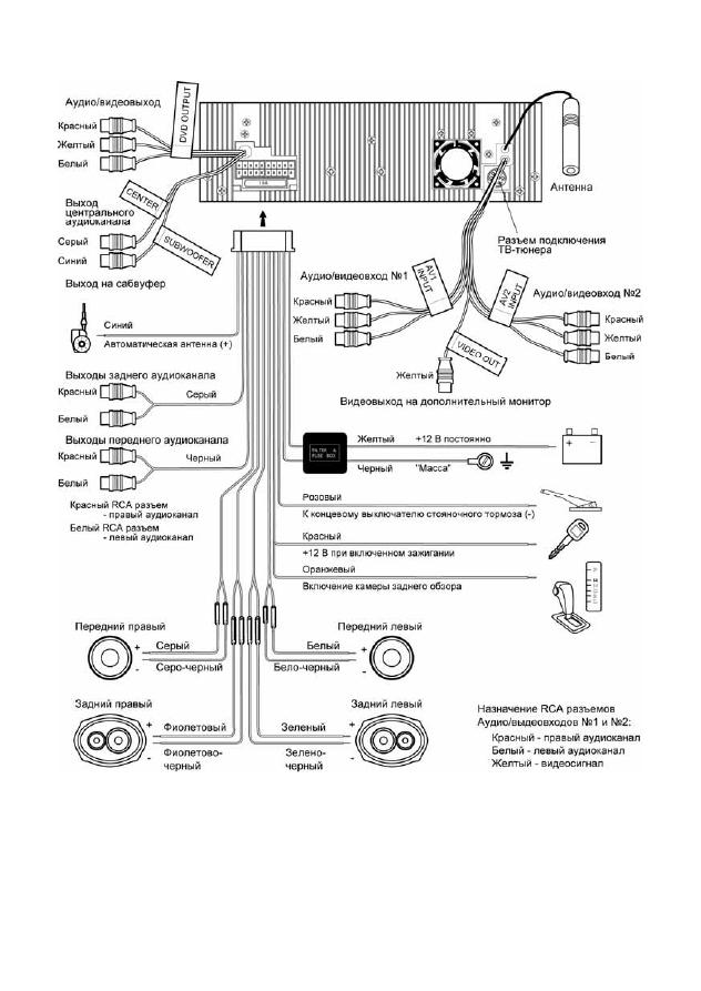 Инструкция автомагнитолы пролоджи