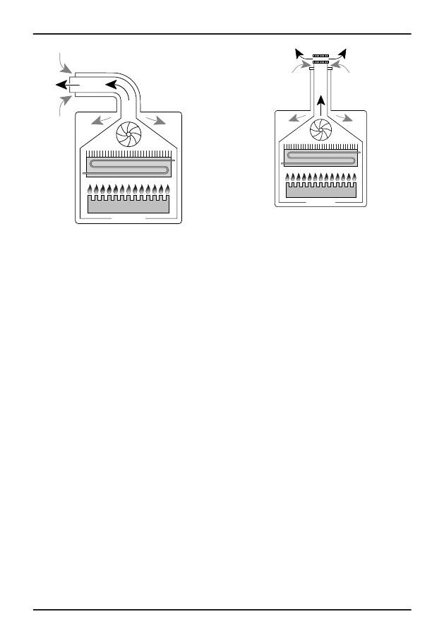 Настенный газовый котел protherm гепард 23 mtv — газовые котлы.