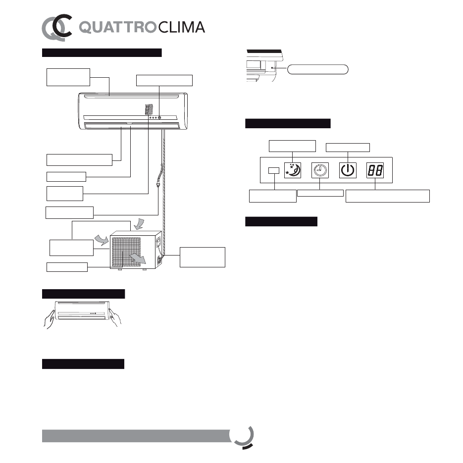 Quattroclima Qv F12wa инструкция - фото 5