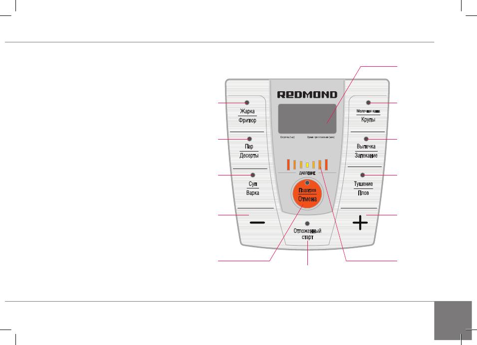 мультиварка редмонд rmc-pm4506 инструкция по эксплуатации
