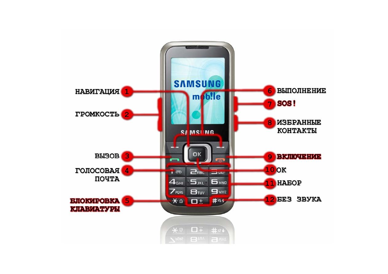 Инструкции сотового телефона